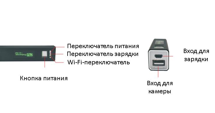 10 metrovyj besprovodnoj jendoskop 04 - 10-метровый беспроводной USB-эндоскоп - поддержка iOS, Android и Windows, 720p, Wi-Fi, 8 светодиодов, IP68, 600 мАч
