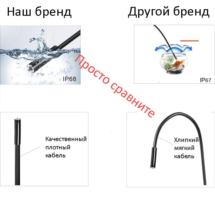 10 metrovyj besprovodnoj jendoskop 07 - 10-метровый беспроводной USB-эндоскоп - поддержка iOS, Android и Windows, 720p, Wi-Fi, 8 светодиодов, IP68, 600 мАч