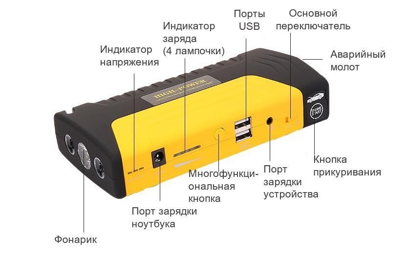 7 1 - Прикуриватель для автомобиля Jump Starter + повербанк 9000 мАч: 2 х USB 5V 2A, 12В 10А, стартер-кабели, адаптеры