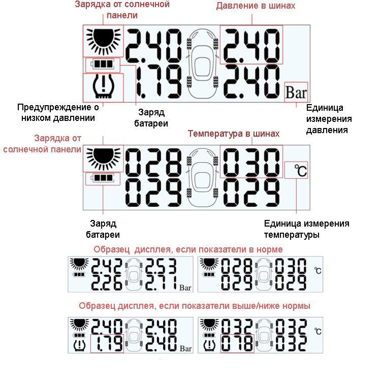 sistema kontrolja davlenija v shinah tpms datchiki 08 - Система контроля давления в шинах (TPMS-датчики) - солнечная батарея, сигнал тревоги, 4 датчика, контроль температуры