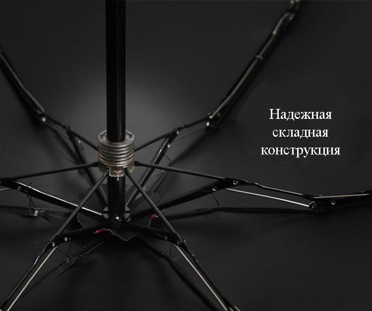 skladnoj mini zont thunder 08 - Складной мини-зонт Thunder