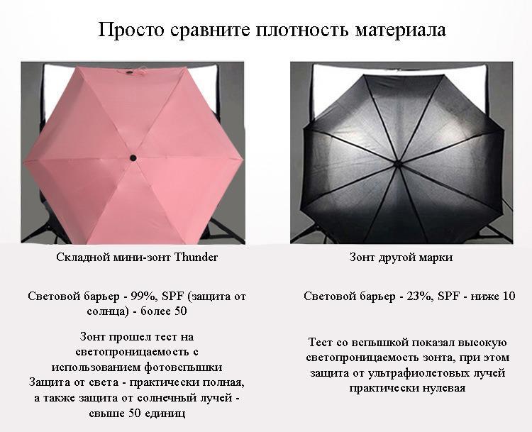 skladnoj mini zont thunder 09 - Складной мини-зонт Thunder