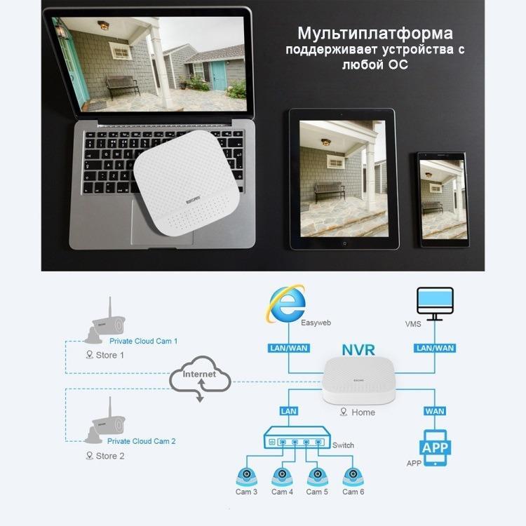 Сетевой видеорегистратор NVR ESCAM PVR208: 8CH Onvif + 2CH облачных канала (поддержка 10 IP-камер) 1080P 220460