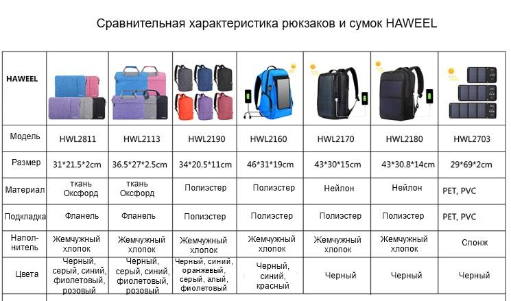 usb rjukzak s solnechnoj batareej 14vt haweel 2170b 15 - USB-рюкзак с солнечной батареей 14Вт HAWEEL 2170B с USB-портом и гибкой солнечной панелью