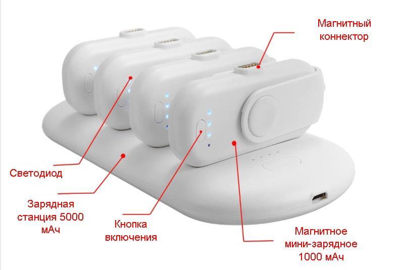 4 - 4 в 1 магнитная зарядка 5000 мАч + Power Bank (4 х 1000 мАч) +  магнитные переходники для iPhone Lightning, Android, Tipe-C смартфонов