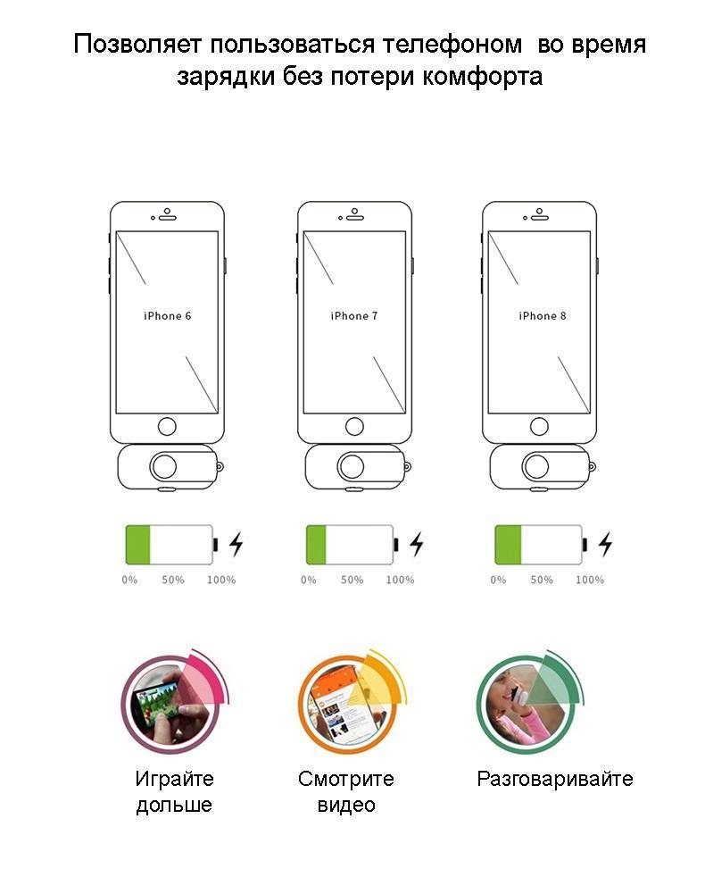 9025428779 1010089829 - 4 в 1 магнитная зарядка 5000 мАч + Power Bank (4 х 1000 мАч) +  магнитные переходники для iPhone Lightning, Android, Tipe-C смартфонов