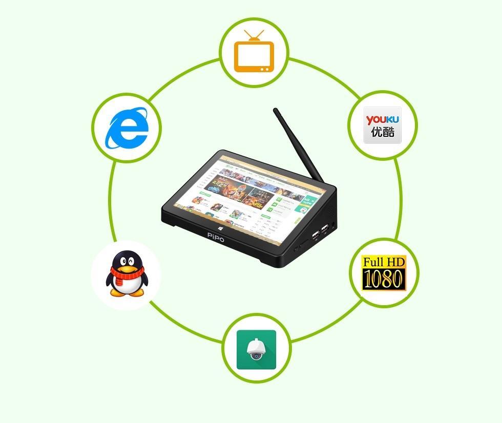 mini pk s jekranom 108 djujma pipo x12 stilus v komplekte 06 - Мини-ПК с экраном 10,8 дюйма PiPo X12 (стилус в комплекте): 4Гб+64Гб, 10000 мАч батарея, Windows 10, VGA, LAN, HDMI /USB3.0