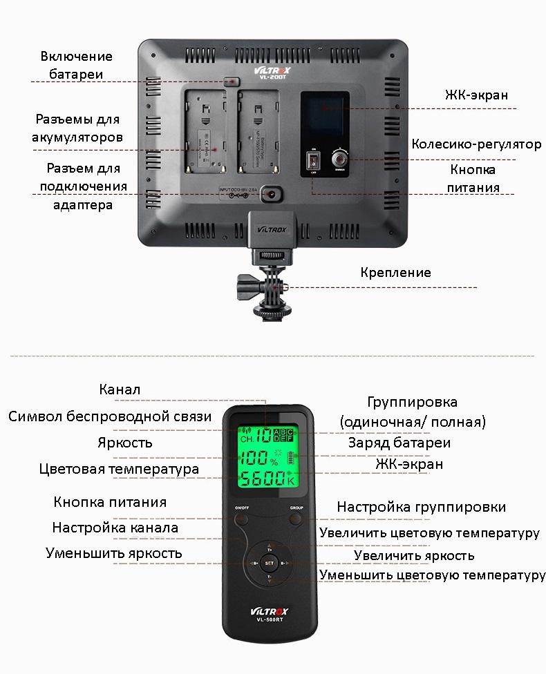 Накамерный свет для фотографа Viltrox VL-200 с адаптером питания – ЖК-экран, 2500 лм, пульт ДУ