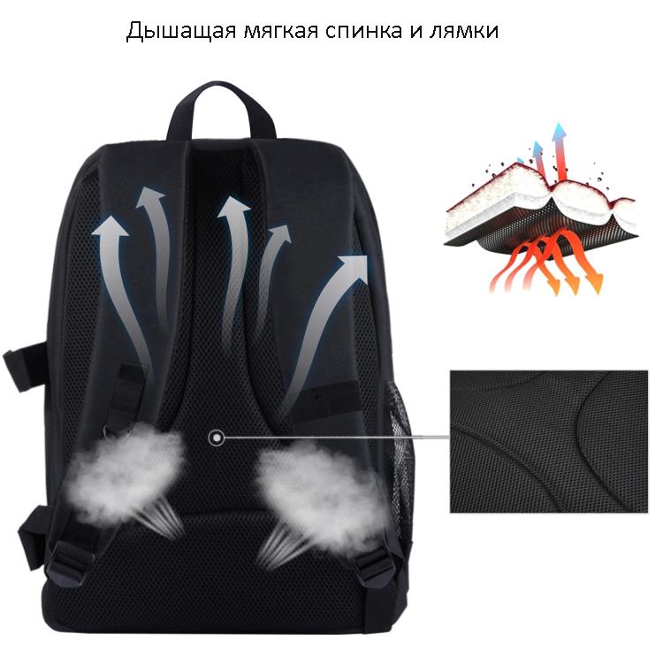 fotorjukzak puluz sumka dlja kamery i aksessuarov 03 - Фоторюкзак PULUZ (сумка для камеры и аксессуаров) – водонепроницаемый, устойчивый к царапинам