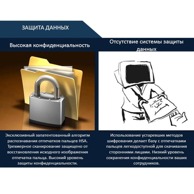 terminal ucheta rabochego vremeni realand a f261 sistema dostupa po otpechatku palca 12 - Терминал учета рабочего времени Realand A-F261 (система доступа по отпечатку пальца) - TCP/IP, USB, пароль, ID-карты