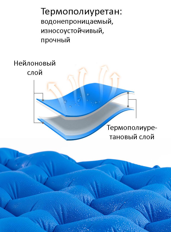 turisticheskij naduvnoj matras naturehike naduvnoj nasos podushka 08 - Туристический надувной матрас Naturehike + надувной насос-подушка