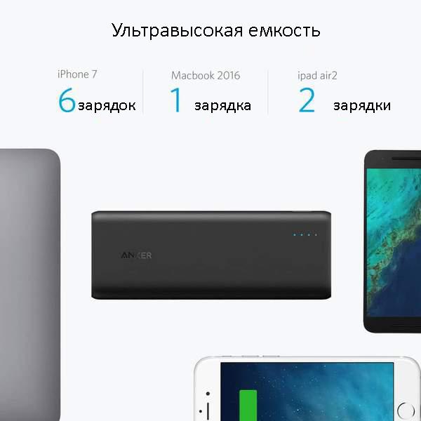 Мощный повер-банк ANKER A1275 для ноутбуков, смартфонов, фотокамер 20000 мАч, USB Typе-C PD + зарядное 30 Вт