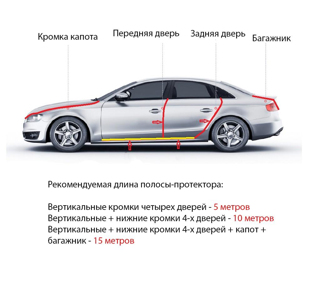 nakladki na dveri avtomobilja zashhitnyj molding dverej bagazhnika 04 - Накладки на двери автомобиля (защитный молдинг дверей, багажника): стальной каркас+каучук, без клея
