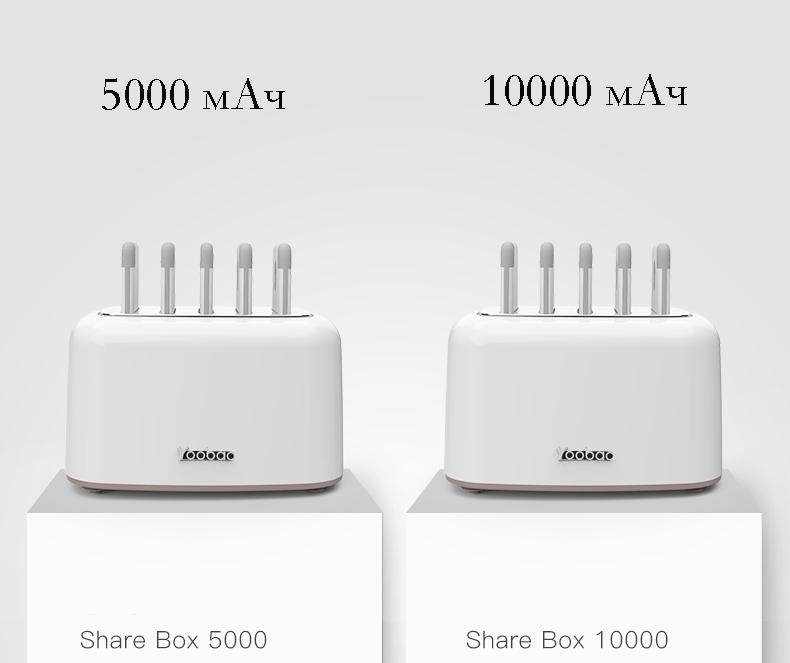 zarjadnaja stancija share box s vneshnimi akkumuljatorami 12 - Зарядная станция Share Box с внешними аккумуляторами – 5 х 5000 мАч/ 5 х 10000 мАч, Micro USB + 3 Lightning + Tipe C
