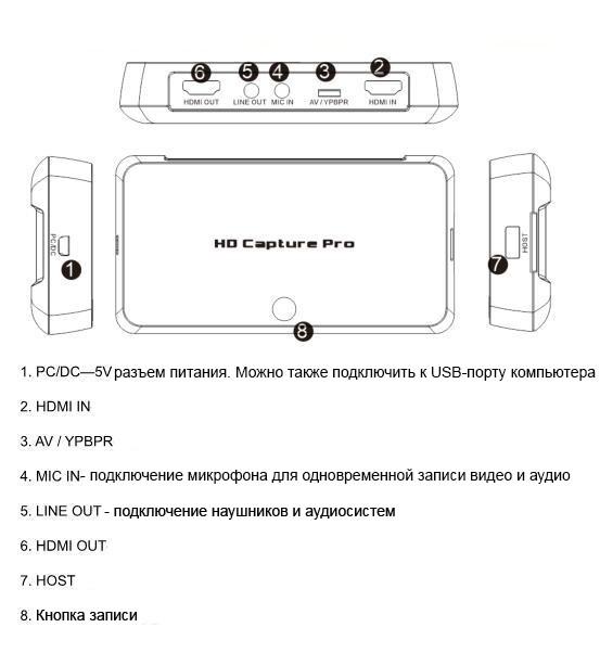Карта видеозахвата Ezcap295 Pro HDMI 1080P – микрофон, Live-видео, воспроизведение