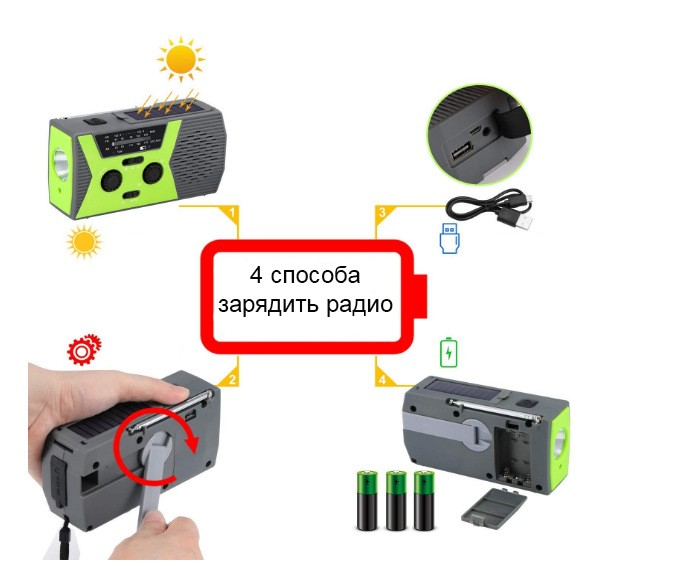 portativnoe dinamo radio s zarjadkoj usb power bank solnechnoj panelju i fonarikom sunshy 018wb 12 - Портативное динамо-радио с зарядкой USB, Power Bank, солнечной панелью и фонариком SunSHY-018WB