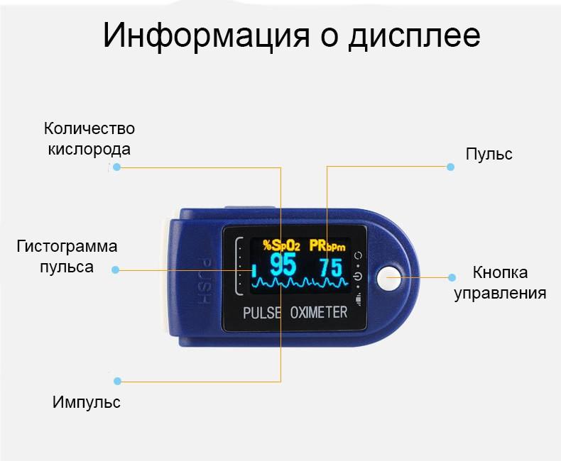 Пульсоксиметр CONTEC CMS50D-BT с шагомером и счетчиком калорий купить в Украине
