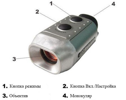 Электронный дальномер, монокуляр 7x Kronos до 850 м