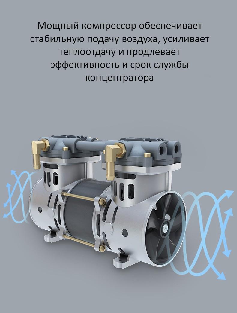 Кислородный концентратор Yuwell 8F 3AW 3 л в минуту 08 - Кислородный концентратор Yuwell 8F-3AW 3 л в минуту, небулайзер, ЖК-экран