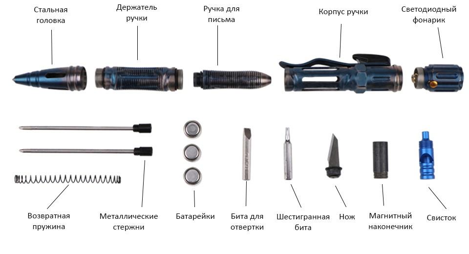 Многофункциональная тактическая ручка Laix T05