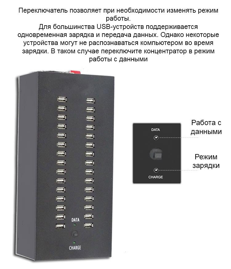 Двухканальный многопортовый концентратор-USB для зарядки и передачи данных (10/16/20/30/48/60/100 портов)