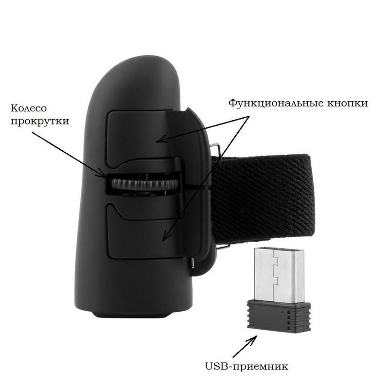 Эргономичная беспроводная мышь-кольцо Ring – оптическая, 1600 dpi, 3 клавиши 193139