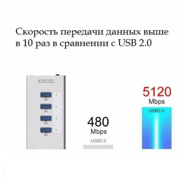 18375 - HUB на 4 USB 3.0 для ноутбука и компьютера