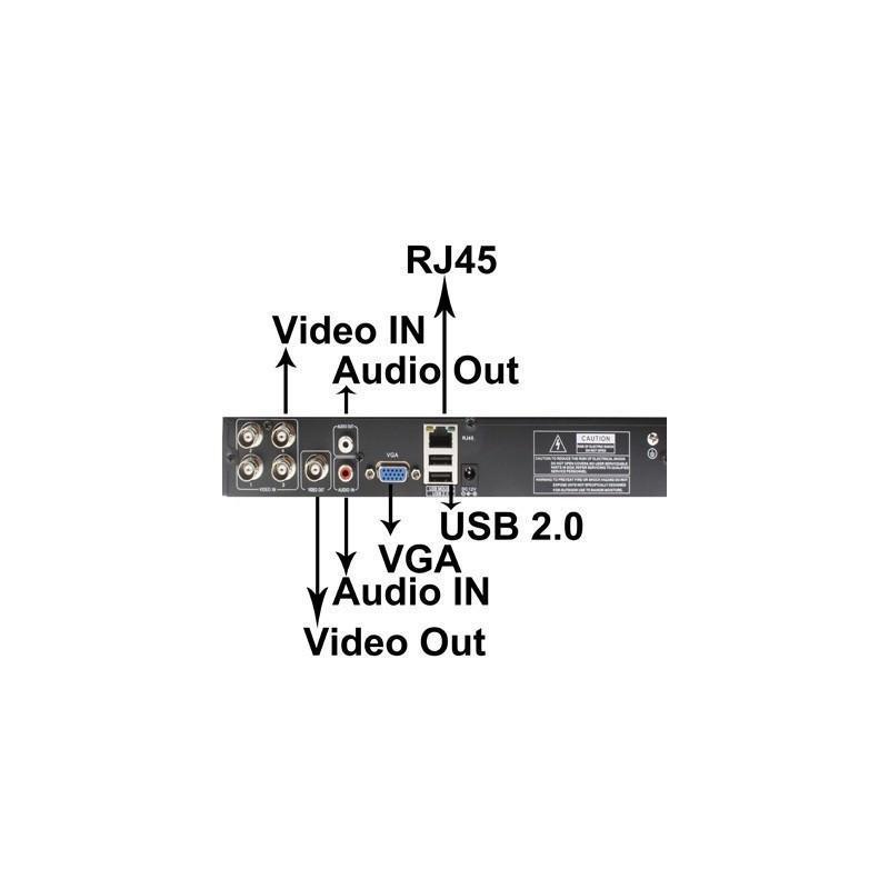 4-канальный DVR видеорегистратор PC-2046 – PAL, H.264, поддержка VGA, ТВ-выход, удаленное управление со смартфона 184905