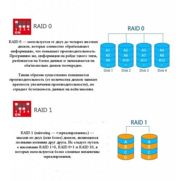 19341 - Внешний корпус для RAID-массива из 5 жестких дисков 3,5 дюйма: SATA-3, порты eSATA, USB, RAID0/1/3/5/10/ Normal /CLONE/ LARGE
