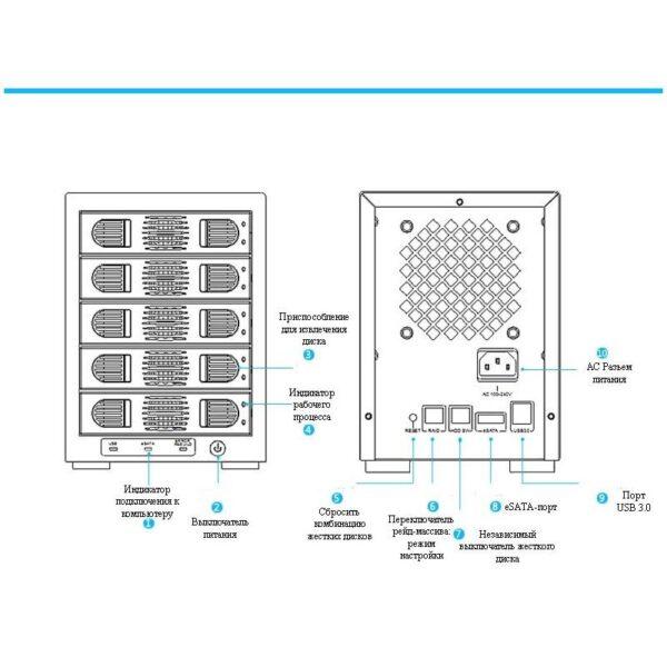 19344 - Внешний корпус для RAID-массива из 5 жестких дисков 3,5 дюйма: SATA-3, порты eSATA, USB, RAID0/1/3/5/10/ Normal /CLONE/ LARGE