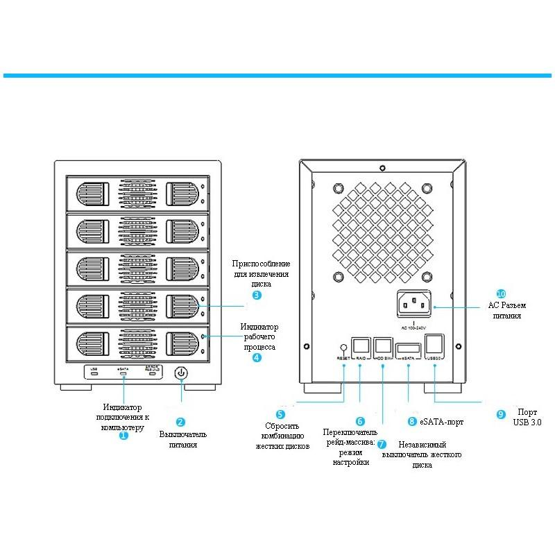 Внешний корпус для RAID-массива из 5 жестких дисков 3,5 дюйма: SATA-3, порты eSATA, USB, RAID0/1/3/5/10/ Normal /CLONE/ LARGE 199320