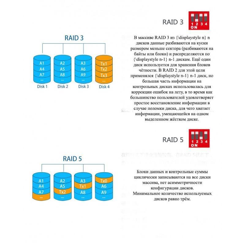 Внешний корпус для RAID-массива из 5 жестких дисков 3,5 дюйма: SATA-3, порты eSATA, USB, RAID0/1/3/5/10/ Normal /CLONE/ LARGE 199329