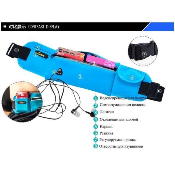19976 - Спортивная водонепроницаемая сумка-пояс: отверстие для наушников, органайзер для мелких вещей, смартфона