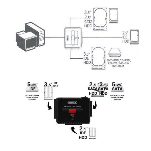 20498 - Универсальный конвертер UNITEK Y-3322 - переходник с USB 3.0 на IDE/ SATA жесткие диски 2.5/ 3.5 дюйма, а также DVD/ CD-приводы