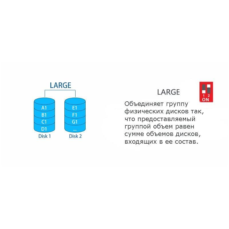 Внешний корпус для создания RAID-массивов из 2 жестких дисков 2,5/3,5 дюйма: SATA-3, порты eSATA, USB 3.0 165336