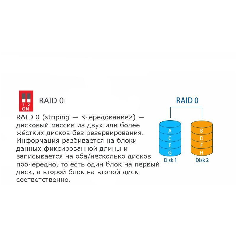 Внешний корпус для создания RAID-массивов из 2 жестких дисков 2,5/3,5 дюйма: SATA-3, порты eSATA, USB 3.0 165338