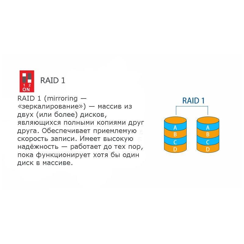 Внешний корпус для создания RAID-массивов из 2 жестких дисков 2,5/3,5 дюйма: SATA-3, порты eSATA, USB 3.0 165339