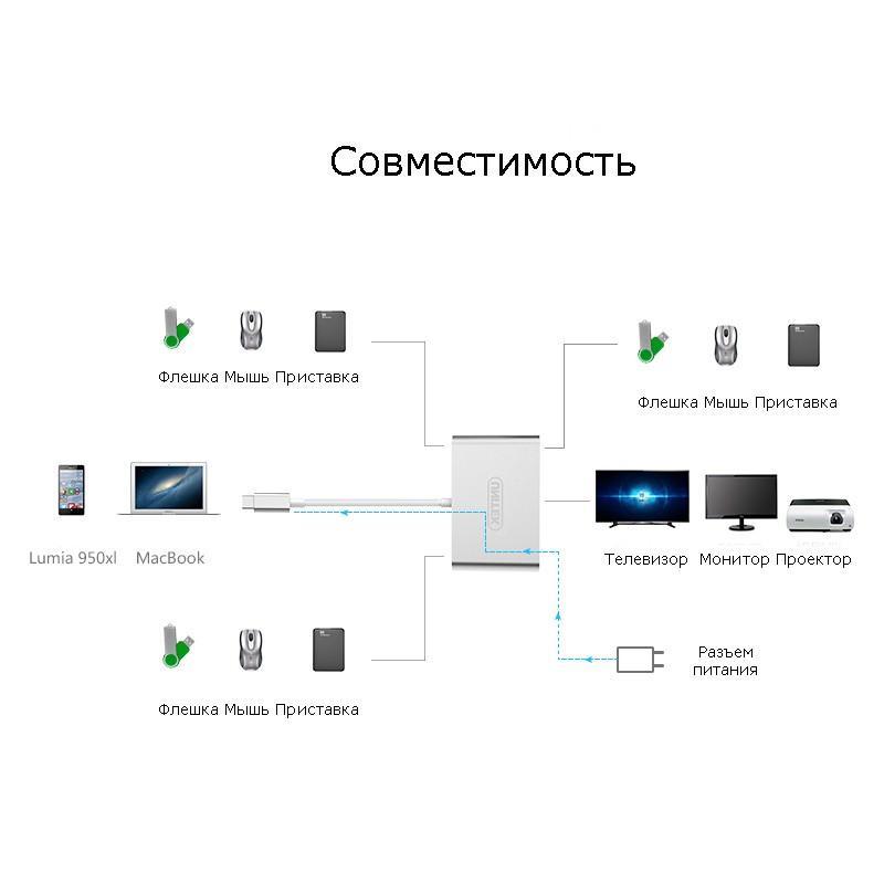 USB-концентратор + VGA-переходник + адаптер питания для устройств с портом USB Type-C: 2 х USB 2.0, USB3.0 165424