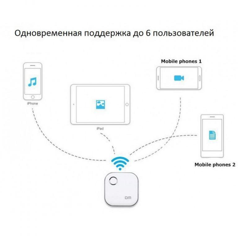 23377 - Внешний Wi-Fi диск DM WFD015 - до 6 пользователей, 32 Гб / 64 Гб / 128 Гб