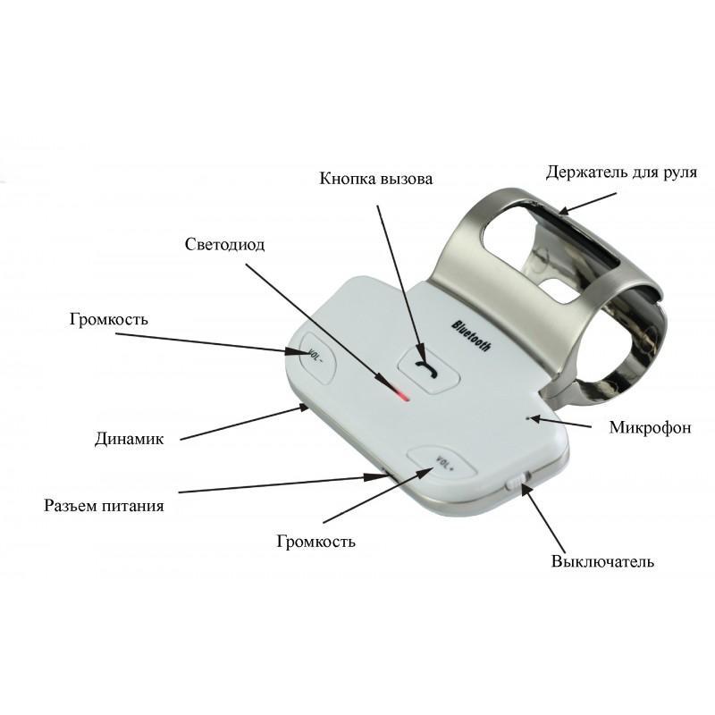 Автомобильная Bluetooth-гарнитура Egtong: система эхоподавления DSP, 650 мАч батарея 166393