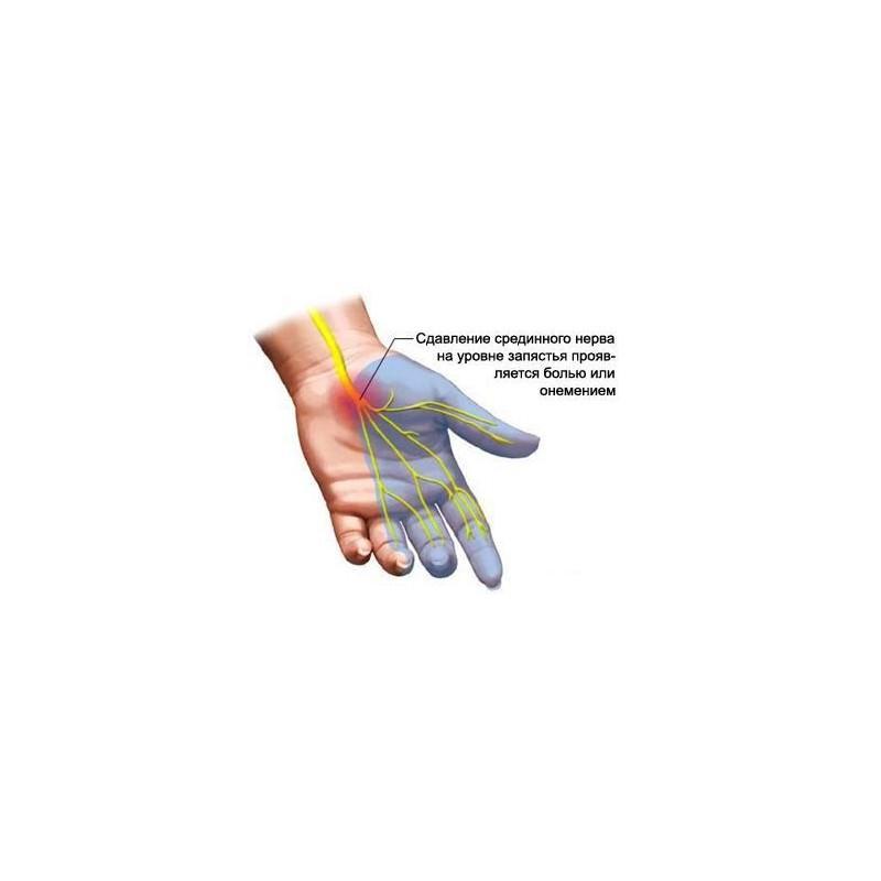 Эргономичная подставка под руку с ковриком для мыши: подушка из memory foam, профилактика туннельного синдрома кисти 166441