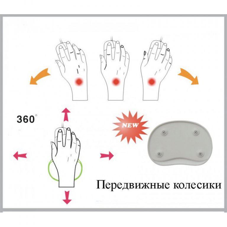 24144 - Эргономичный коврик для мышки U-LITA: колесики, поддержка для запястья из Memory Foam, профилактика туннельного синдрома