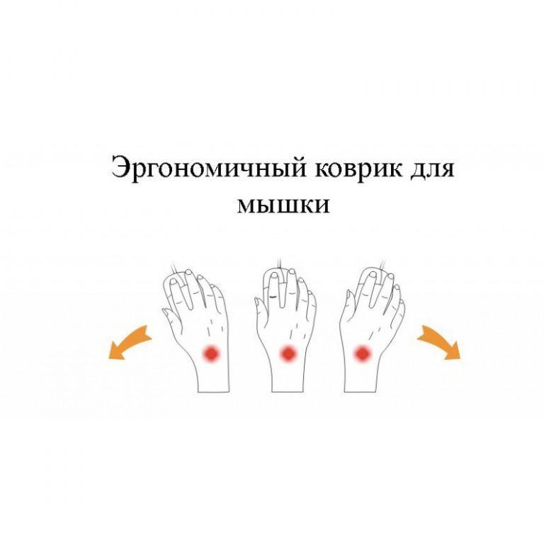 24151 - Эргономичный коврик для мышки U-LITA: колесики, поддержка для запястья из Memory Foam, профилактика туннельного синдрома