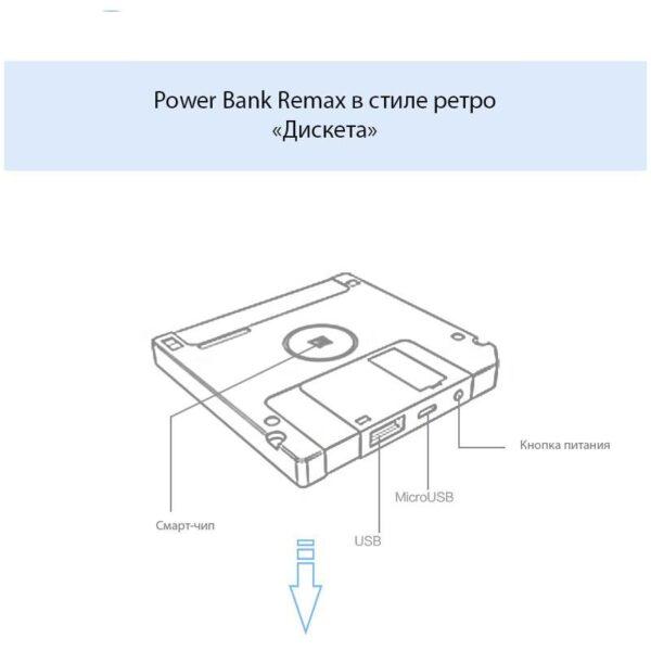 28314 - Power Bank Remax в стиле ретро - Дискета: 5000 мАч, USB-порт