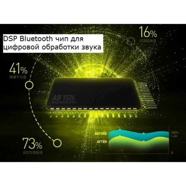 29390 - Bluetooth гарнитура Dacom Front line 200 - DSP чип AB1526, 20-канальный эквалайзер, подавление шума и эха