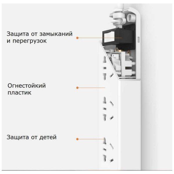 29591 - Умная розетка Pisen 303 - 3 USB выхода, 3 розетки, защитный переключатель, защита от детей