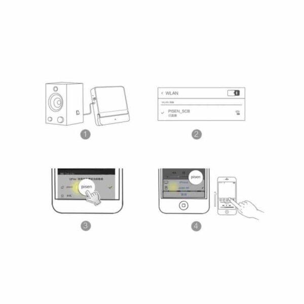 29737 - 3 в 1 устройство Pisen Cloud Music Box - облачное воспроизведение музыки, Wi-Fi маршрутизатор-репитер, порт зарядки Lightning