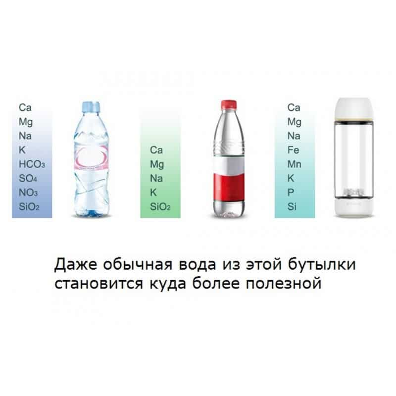 Бутылка для воды с эффектом минерализации Fu Guang Stone 208317