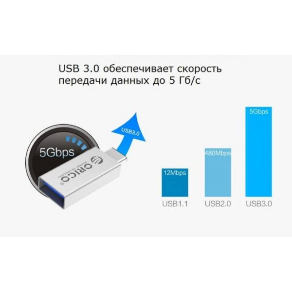 35559 - Адаптер ORICO CTA1 с интерфейсом USB 3.0 / Type C и функцией OTG
