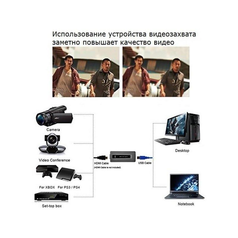 36807 - Внешнее устройство видеозахвата EZCAP 287 - USB 3.0, HDMI, 1080P, до 60 кадров в секунду